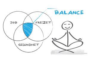 Lehrergesundheit / Work-Life-Balance - Praxiscoaching | lehrerschueler.de